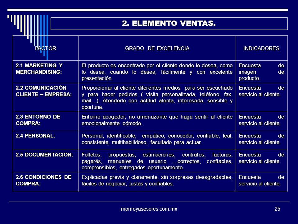 monroyasesores.com.mx25 2. ELEMENTO VENTAS. FACTOR GRADO DE EXCELENCIA INDICADORES 2.1 MARKETING Y MERCHANDISING: El producto es encontrado por el cli