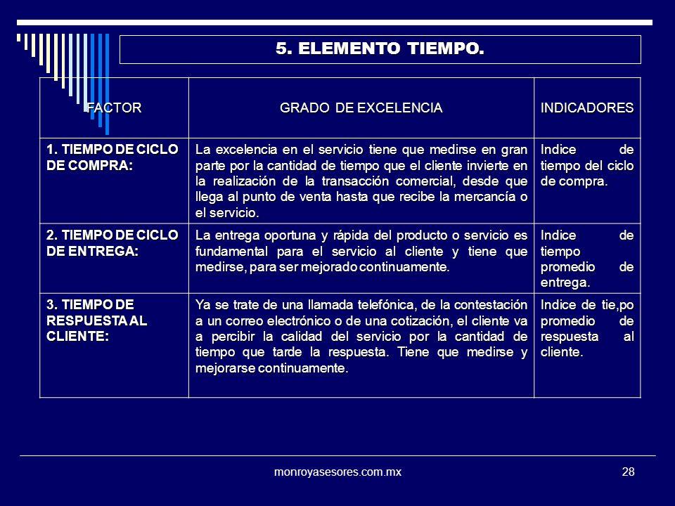 monroyasesores.com.mx28 5. ELEMENTO TIEMPO. FACTOR GRADO DE EXCELENCIA INDICADORES 1. TIEMPO DE CICLO DE COMPRA: La excelencia en el servicio tiene qu