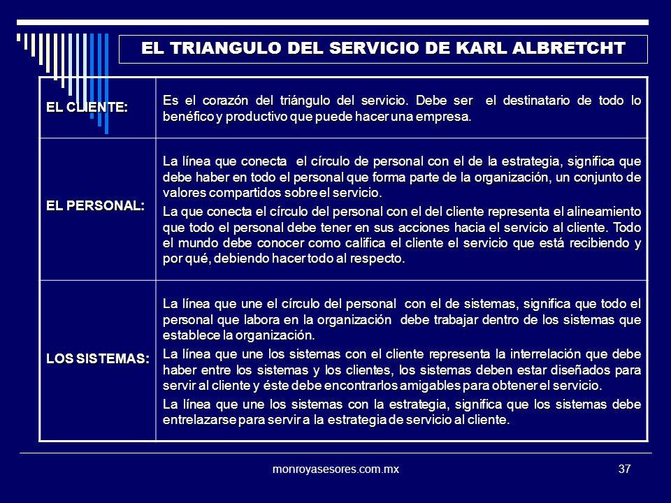 monroyasesores.com.mx37 EL TRIANGULO DEL SERVICIO DE KARL ALBRETCHT EL CLIENTE: Es el corazón del triángulo del servicio. Debe ser el destinatario de