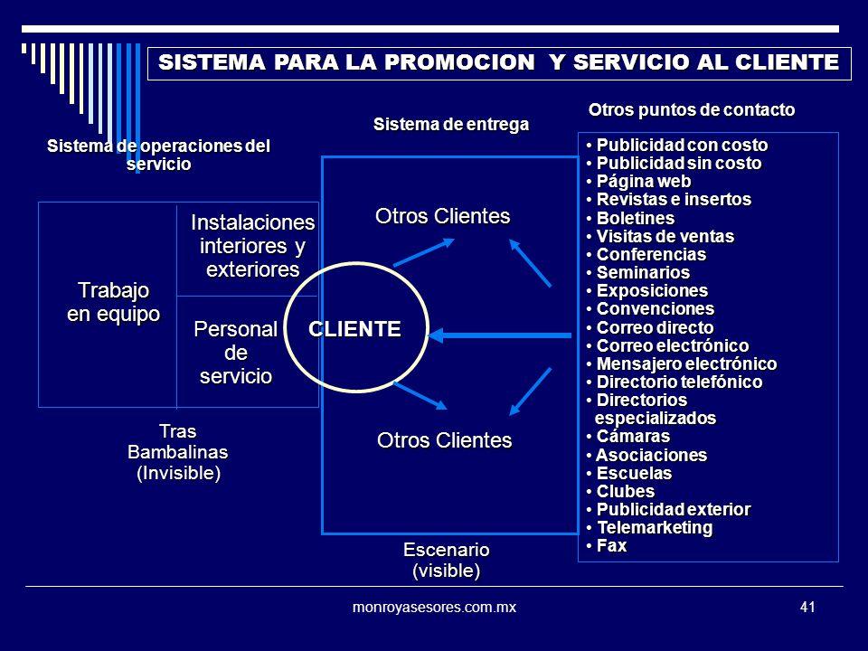 monroyasesores.com.mx41 SISTEMA PARA LA PROMOCION Y SERVICIO AL CLIENTE Trabajo en equipo Instalaciones interiores y exteriores Personal de servicio T
