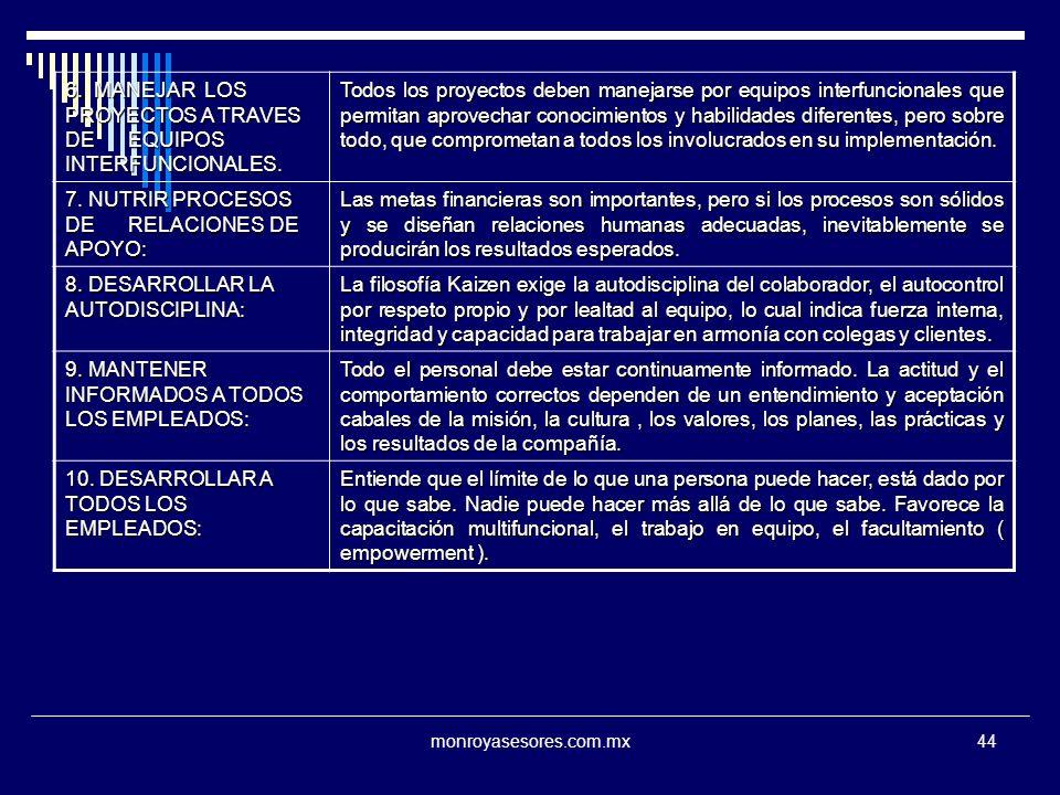 monroyasesores.com.mx44 6. MANEJAR LOS PROYECTOS A TRAVES DE EQUIPOS INTERFUNCIONALES. Todos los proyectos deben manejarse por equipos interfuncionale
