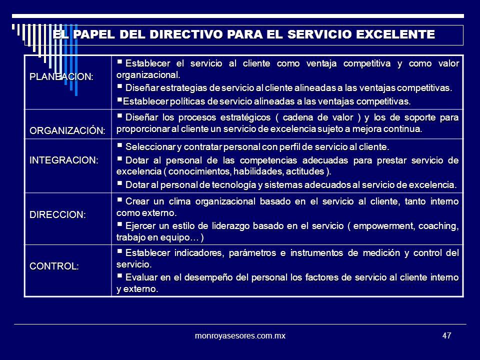 monroyasesores.com.mx47 EL PAPEL DEL DIRECTIVO PARA EL SERVICIO EXCELENTE PLANEACION: Establecer el servicio al cliente como ventaja competitiva y com