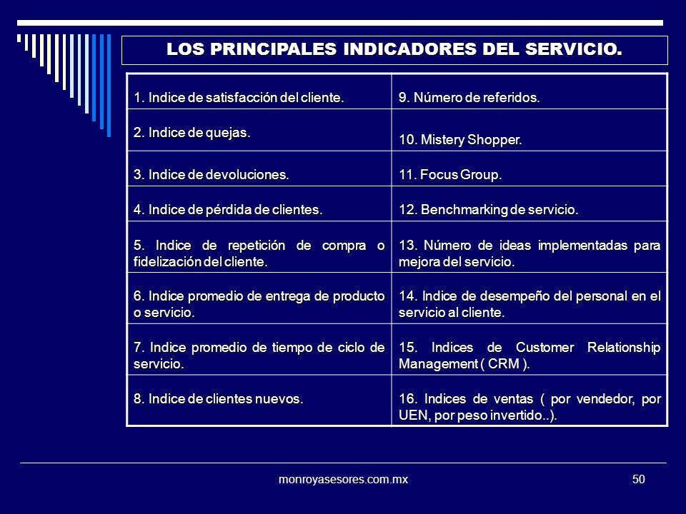 monroyasesores.com.mx50 LOS PRINCIPALES INDICADORES DEL SERVICIO. 1. Indice de satisfacción del cliente. 9. Número de referidos. 2. Indice de quejas.