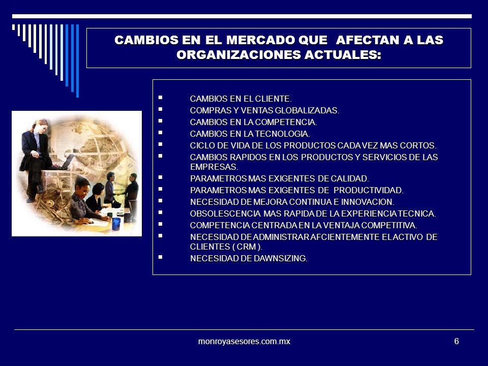 monroyasesores.com.mx17 LAS TRES ESTRATEGIAS GENERICAS PARA ENFRENTARSE A LA COMPETENCIA FORMA DESTACAR ANTECEDENTES NECESARIOS PRECIO BAJO PRECIO BAJO LIDERAZGO TOTAL EN COSTOS LIDERAZGO TOTAL EN COSTOS DIFERENCIACION DE PRODUCTO DIFERENCIACION DE PRODUCTO CREAR ALGO EN EL MERCADO QUE SEA PERCIBIDO COMO UNICO CREAR ALGO EN EL MERCADO QUE SEA PERCIBIDO COMO UNICO SEGMENTACION DE MERCADO SEGMENTACION DE MERCADO SELECCIÓN DE MERCADOS META SELECCIÓN DE MERCADOS META