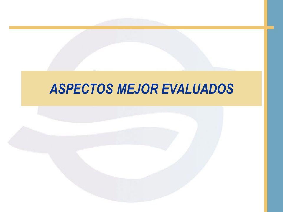 Calificación Global del Servicio de la Empresa Sanitaria (Comparativo año 2001 / 2002) (Promedio de Notas)