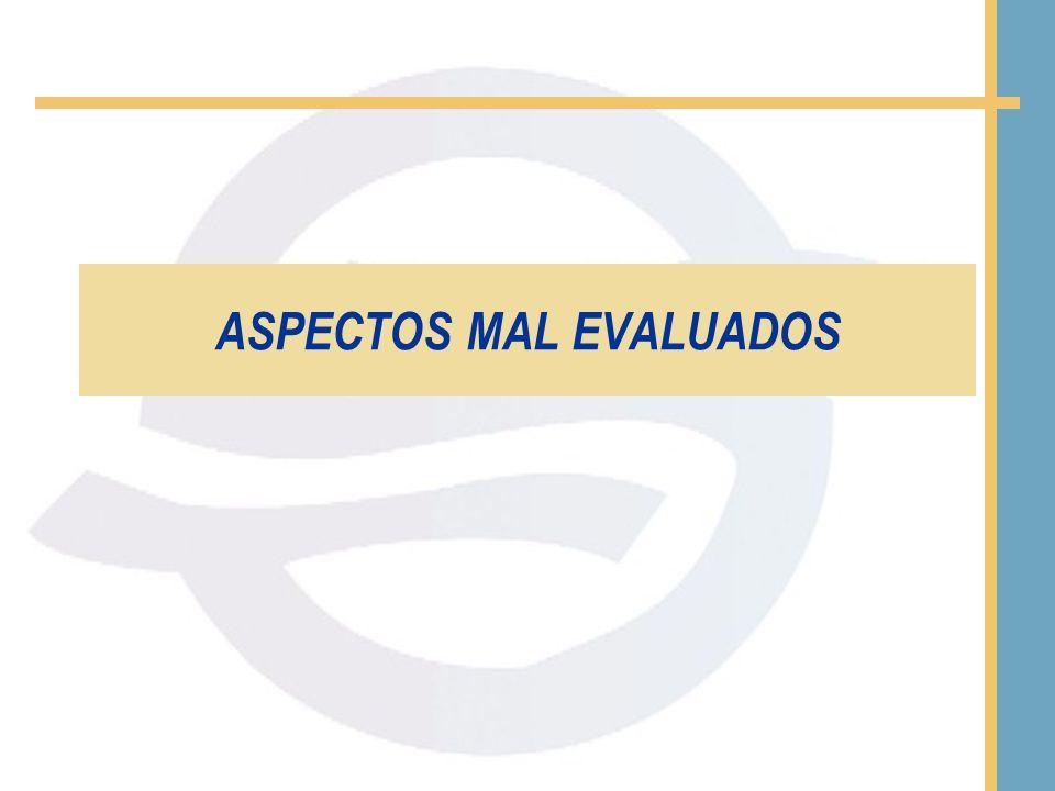 Calificación Global de la Calidad del Agua (Comparativo año 2001 / 2002) (Promedio de Notas) Año 2001Año 2002 ESVAL5.65.4 Aguas Cordillera5.85.7 SMAPA