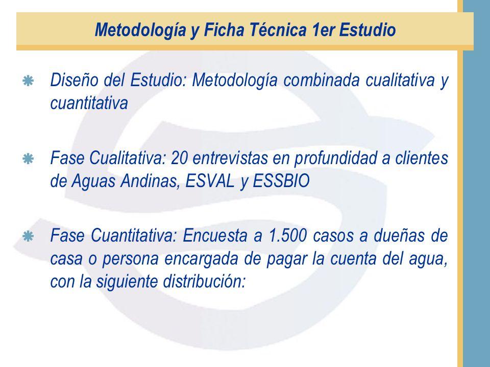 Objetivos 1er. Estudio a) Desarrollar una metodología que permita a la Superintendencia de Servicios Sanitarios, disponer periódicamente de informació