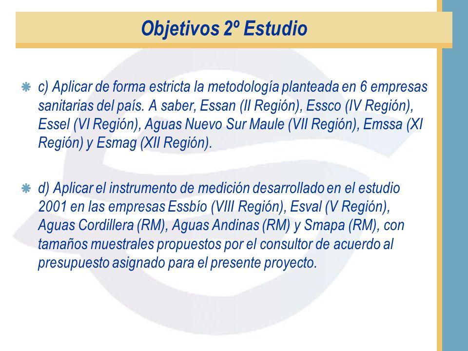 Objetivos 2º Estudio a) Revisar el instrumento de medición que se aplicará y eventualmente incorporar, a instancias de la Superintendencia o sugerenci