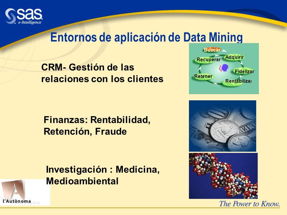 Entornos de aplicación de Data Mining CRM- Gestión de las relaciones con los clientes Buscar Recuperar Adquirir Fidelizar Rentabiliza r Retener Finanz