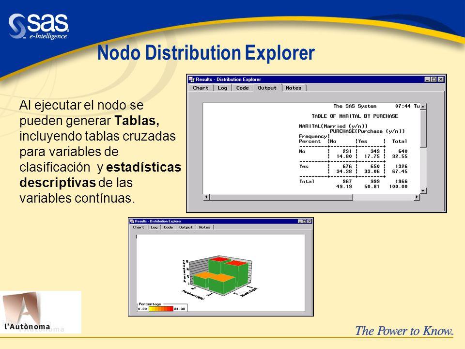 Nodo Distribution Explorer Al ejecutar el nodo se pueden generar Tablas, incluyendo tablas cruzadas para variables de clasificación y estadísticas des