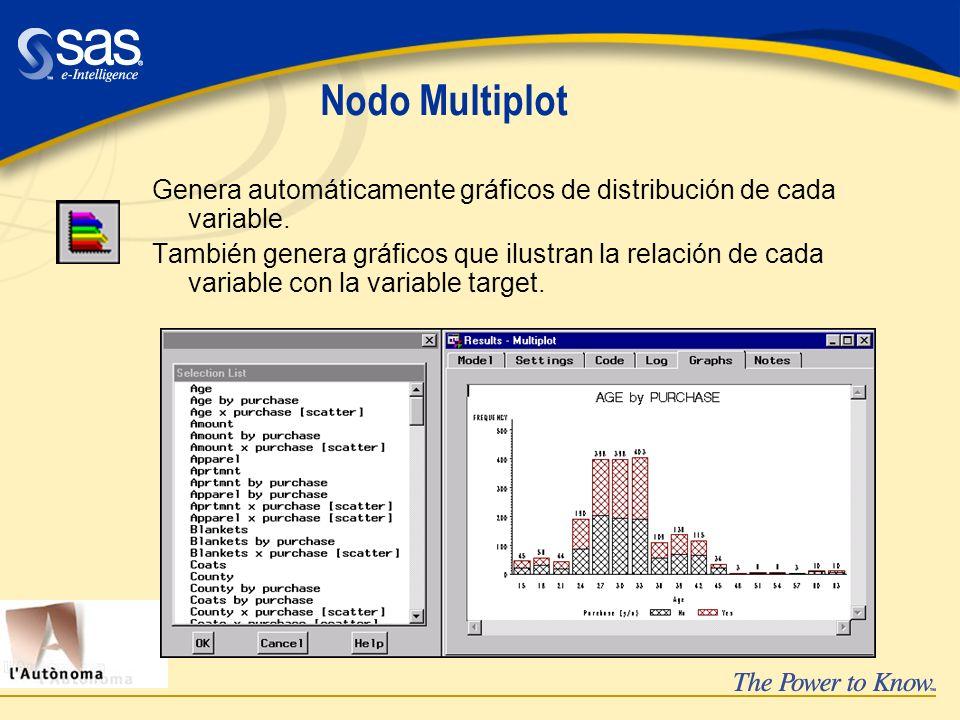 Nodo Multiplot Genera automáticamente gráficos de distribución de cada variable. También genera gráficos que ilustran la relación de cada variable con