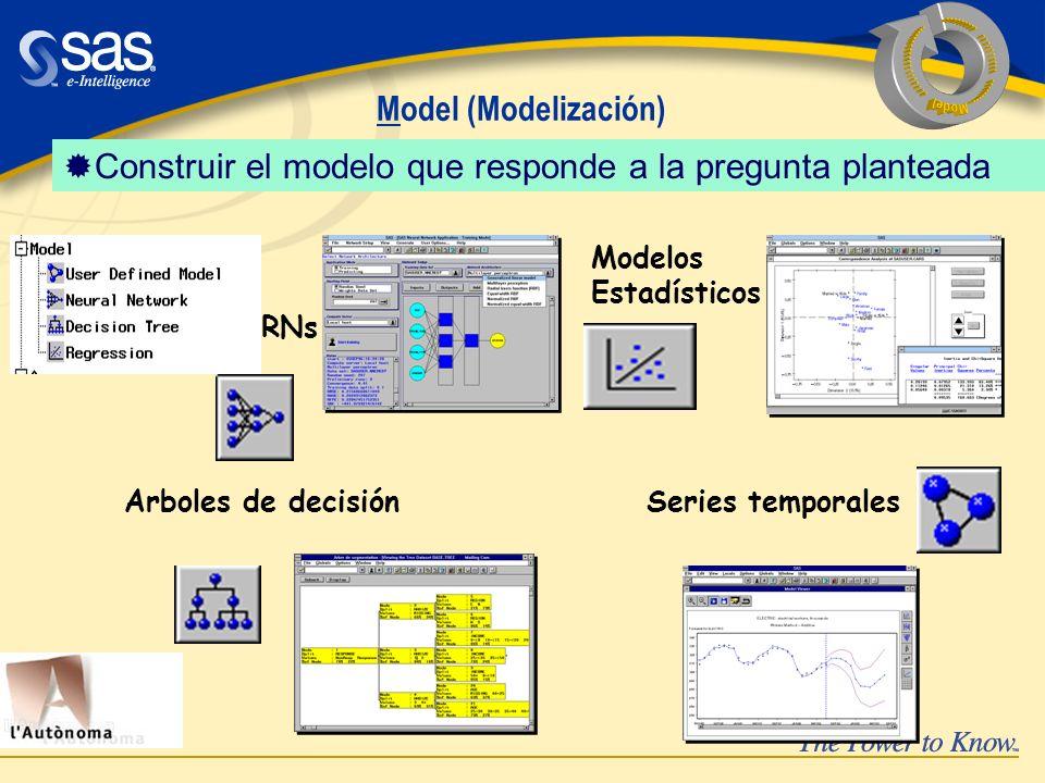 Modelos Estadísticos RNs Arboles de decisiónSeries temporales Model (Modelización) ®Construir el modelo que responde a la pregunta planteada