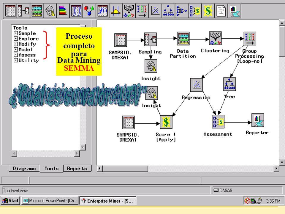 Proceso completo para Data Mining SEMMA