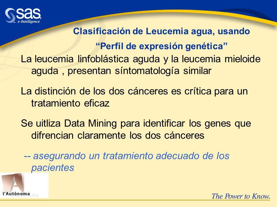 Clasificación de Leucemia agua, usando Perfil de expresión genética La leucemia linfoblástica aguda y la leucemia mieloide aguda, presentan síntomatol