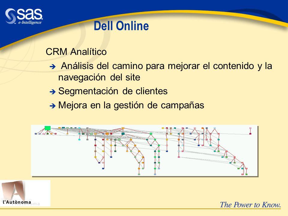 Dell Online CRM Analítico è Análisis del camino para mejorar el contenido y la navegación del site è Segmentación de clientes è Mejora en la gestión d