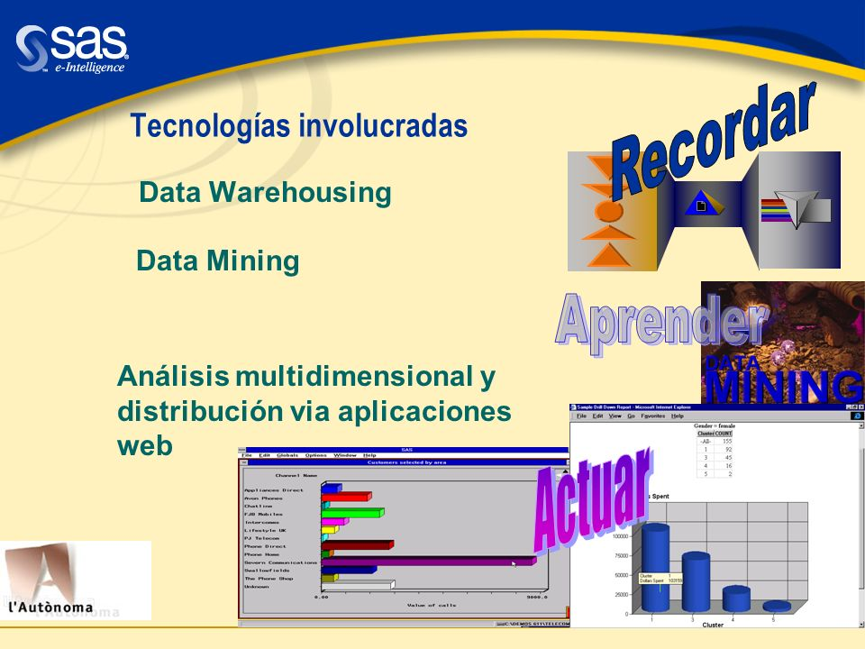 Data Warehousing Tecnologías involucradas Análisis multidimensional y distribución via aplicaciones web Data Mining