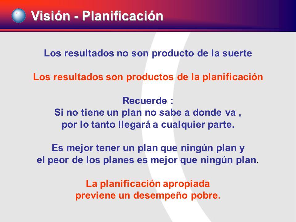 Los resultados no son producto de la suerte Los resultados son productos de la planificación Recuerde : Si no tiene un plan no sabe a donde va, por lo