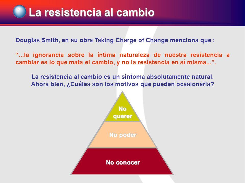 Douglas Smith, en su obra Taking Charge of Change menciona que :...la ignorancia sobre la íntima naturaleza de nuestra resistencia a cambiar es lo que