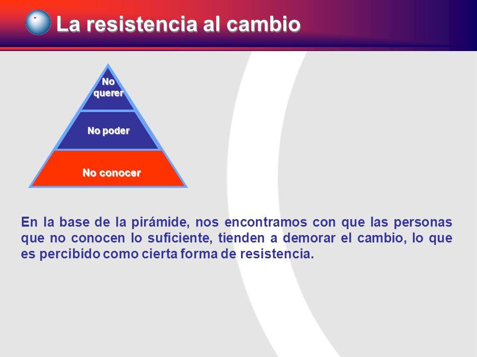 En la base de la pirámide, nos encontramos con que las personas que no conocen lo suficiente, tienden a demorar el cambio, lo que es percibido como ci