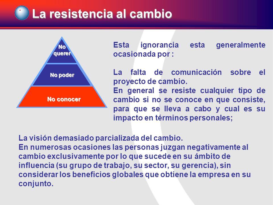 La resistencia al cambio Noquerer No poder No conocer Esta ignorancia esta generalmente ocasionada por : La falta de comunicación sobre el proyecto de