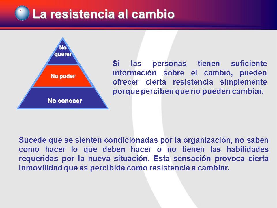 La resistencia al cambio Noquerer No poder No conocer Si las personas tienen suficiente información sobre el cambio, pueden ofrecer cierta resistencia