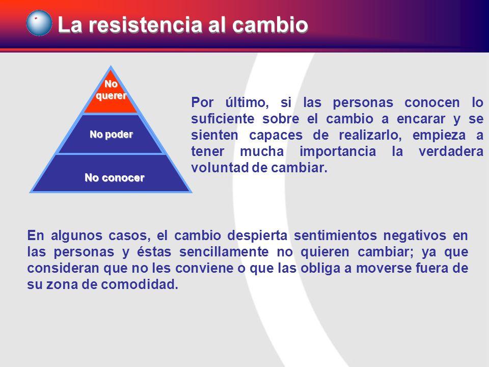 La resistencia al cambio Noquerer No poder No conocer En algunos casos, el cambio despierta sentimientos negativos en las personas y éstas sencillamen