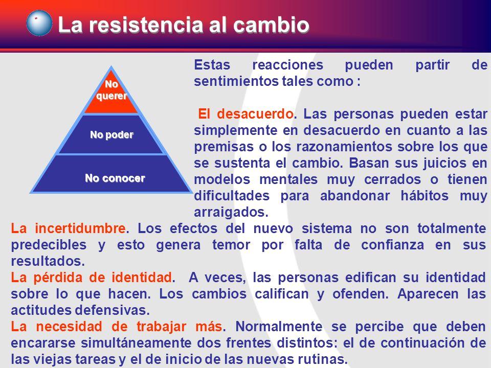 La resistencia al cambio Noquerer No poder No conocer La incertidumbre. Los efectos del nuevo sistema no son totalmente predecibles y esto genera temo