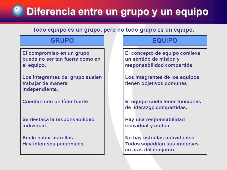Todo equipo es un grupo, pero no todo grupo es un equipo. El concepto de equipo conlleva un sentido de misión y responsabilidad compartida. Los integr