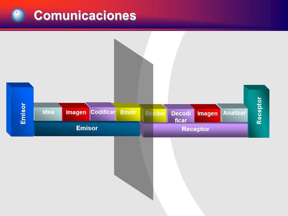 Receptor Analizar Imagen Decodi ficar Recibir Emisor Emitir Codificar Imagen Idea Emisor Comunicaciones