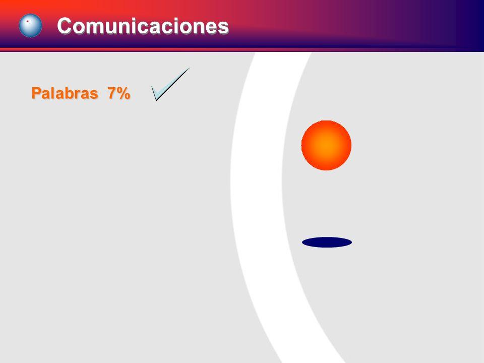 Palabras 7% Comunicaciones