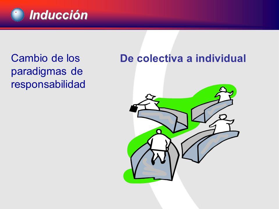 Cambio de los paradigmas de responsabilidad De colectiva a individual Inducción