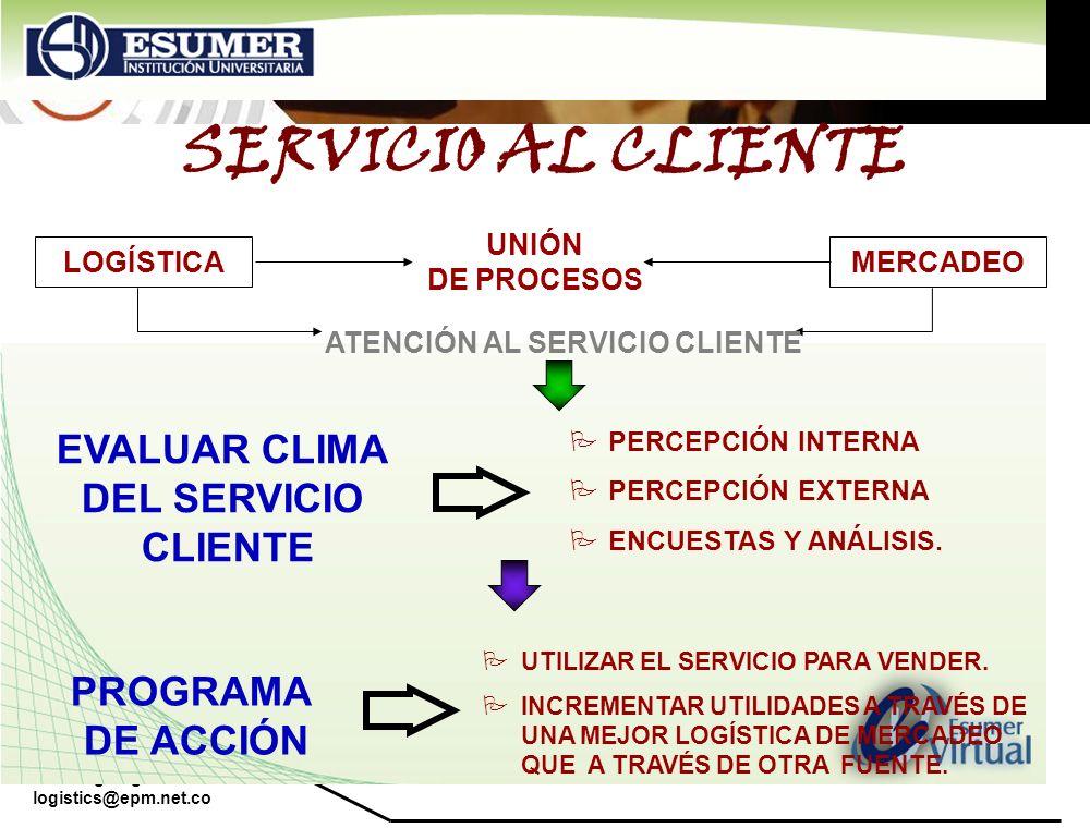 www.highlogistics.com logistics@epm.net.co SERVICIO AL CLIENTE LOGÍSTICAMERCADEO UNIÓN DE PROCESOS ATENCIÓN AL SERVICIO CLIENTE PERCEPCIÓN INTERNA PER
