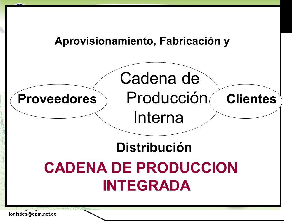 www.highlogistics.com logistics@epm.net.co Aprovisionamiento, Fabricación y Cadena de Proveedores Producción Clientes Interna Distribución CADENA DE P