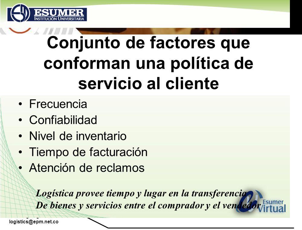 www.highlogistics.com logistics@epm.net.co Conjunto de factores que conforman una política de servicio al cliente Frecuencia Confiabilidad Nivel de in