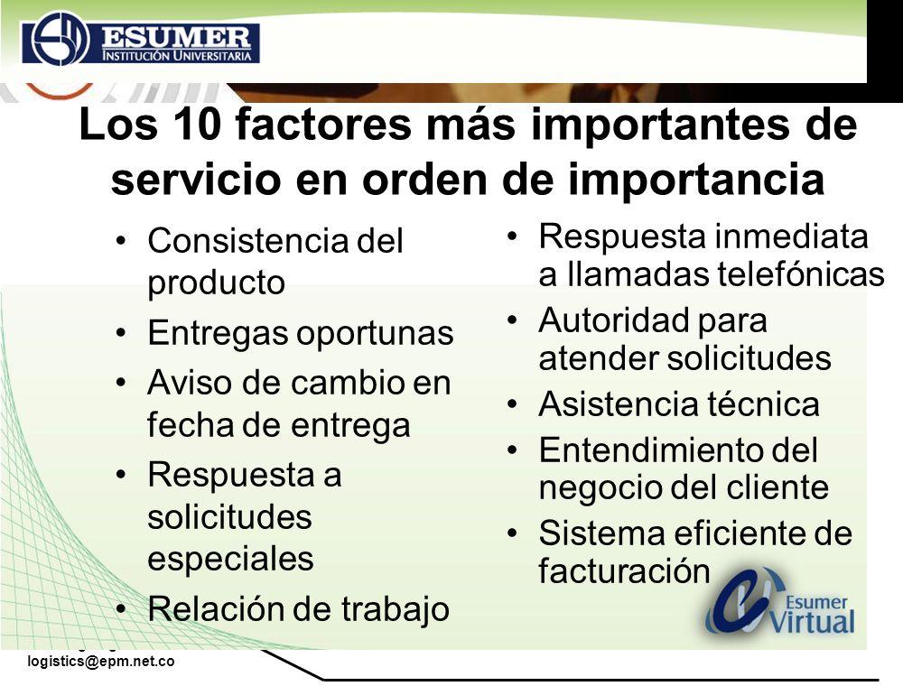 www.highlogistics.com logistics@epm.net.co Los 10 factores más importantes de servicio en orden de importancia Consistencia del producto Entregas opor