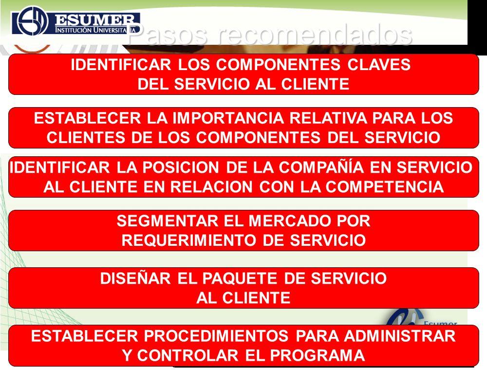 www.highlogistics.com logistics@epm.net.co Pasos recomendados IDENTIFICAR LOS COMPONENTES CLAVES DEL SERVICIO AL CLIENTE ESTABLECER LA IMPORTANCIA REL
