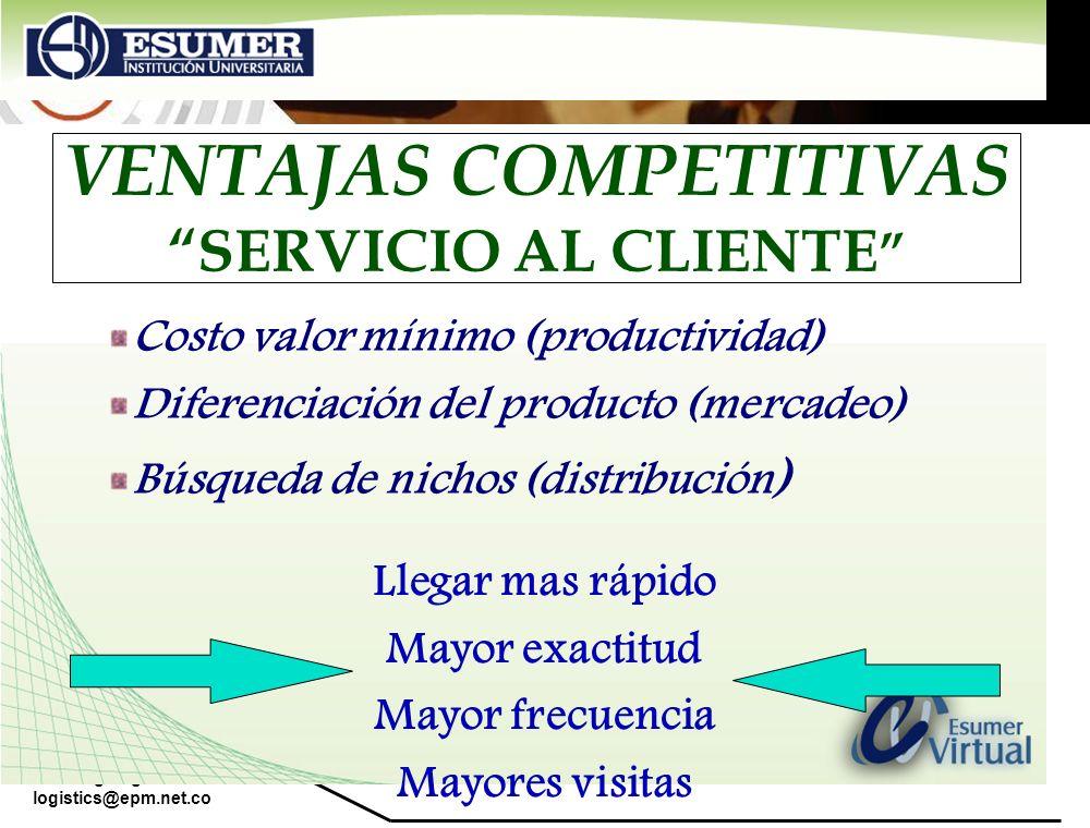 www.highlogistics.com logistics@epm.net.co VENTAJAS COMPETITIVAS SERVICIO AL CLIENTE Costo valor mínimo (productividad) Diferenciación del producto (m