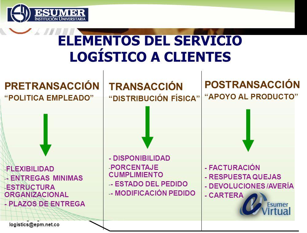 www.highlogistics.com logistics@epm.net.co ELEMENTOS DEL SERVICIO LOGÍSTICO A CLIENTES PRETRANSACCIÓN POLITICA EMPLEADO - FLEXIBILIDAD - - ENTREGAS MI