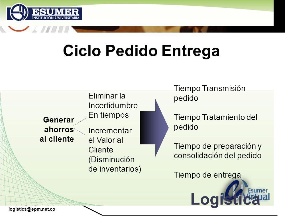 www.highlogistics.com logistics@epm.net.co Logística Ciclo Pedido Entrega Generar ahorros al cliente Eliminar la Incertidumbre En tiempos Incrementar