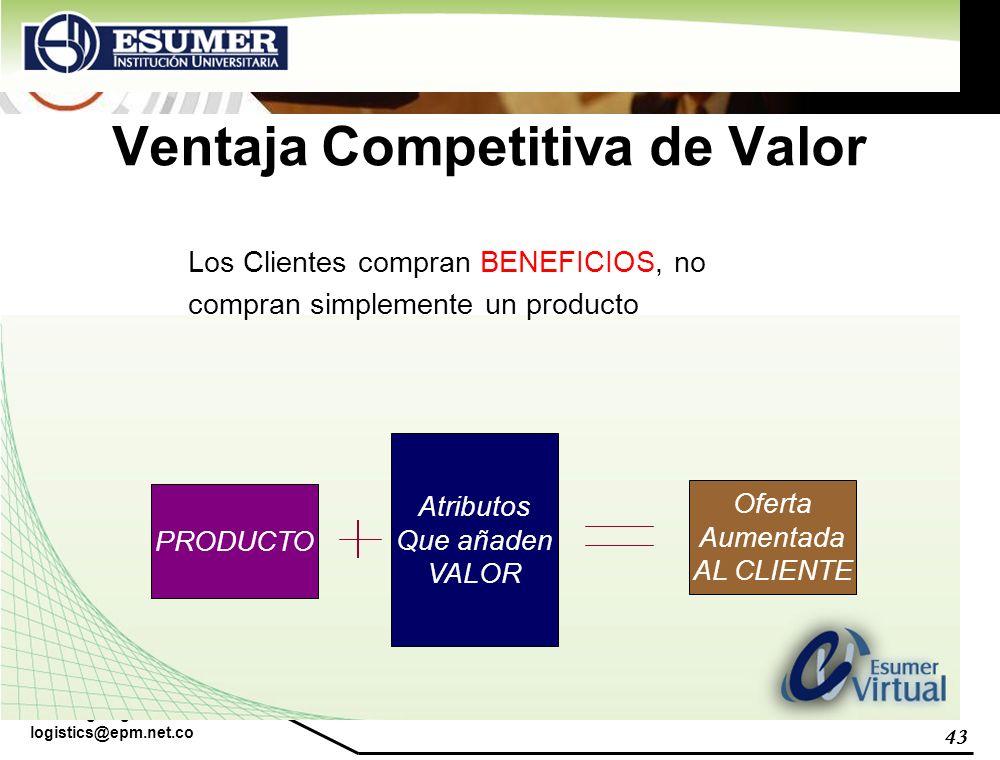 www.highlogistics.com logistics@epm.net.co 43 Ventaja Competitiva de Valor Los Clientes compran BENEFICIOS, no compran simplemente un producto PRODUCT