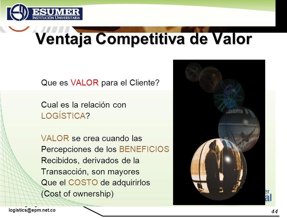 www.highlogistics.com logistics@epm.net.co 44 Ventaja Competitiva de Valor Que es VALOR para el Cliente? Cual es la relación con LOGÍSTICA? VALOR se c