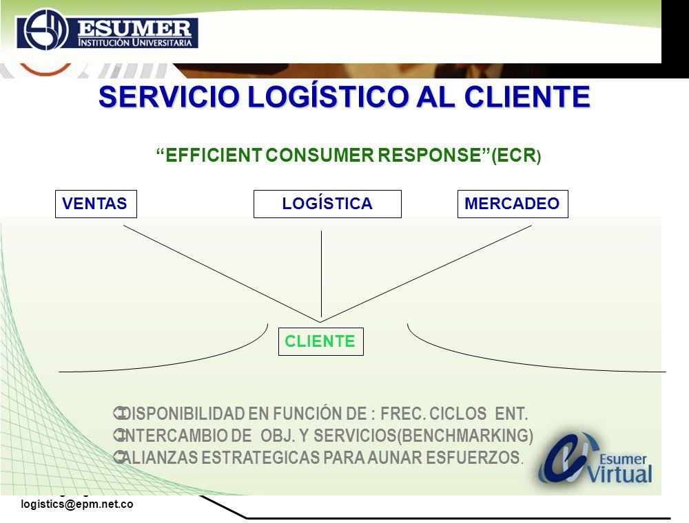 www.highlogistics.com logistics@epm.net.co SERVICIO LOGÍSTICO AL CLIENTE EFFICIENT CONSUMER RESPONSE(ECR ) VENTASLOGÍSTICAMERCADEO DISPONIBILIDAD EN F