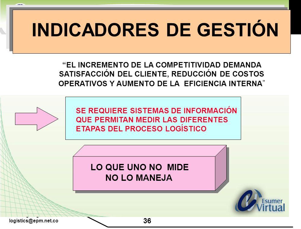 www.highlogistics.com logistics@epm.net.co INDICADORES DE GESTIÓN EL INCREMENTO DE LA COMPETITIVIDAD DEMANDA SATISFACCIÓN DEL CLIENTE, REDUCCIÓN DE CO