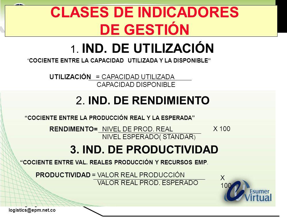 www.highlogistics.com logistics@epm.net.co CLASES DE INDICADORES DE GESTIÓN 1. IND. DE UTILIZACIÓN COCIENTE ENTRE LA CAPACIDAD UTILIZADA Y LA DISPONIB