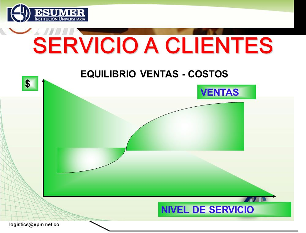 www.highlogistics.com logistics@epm.net.co EQUILIBRIO VENTAS-COSTOS PROVEEDOR Y CLIENTE, JUNTOS, DEFINIR EL NIVEL DE SERVICIO MAS RENTABLE.