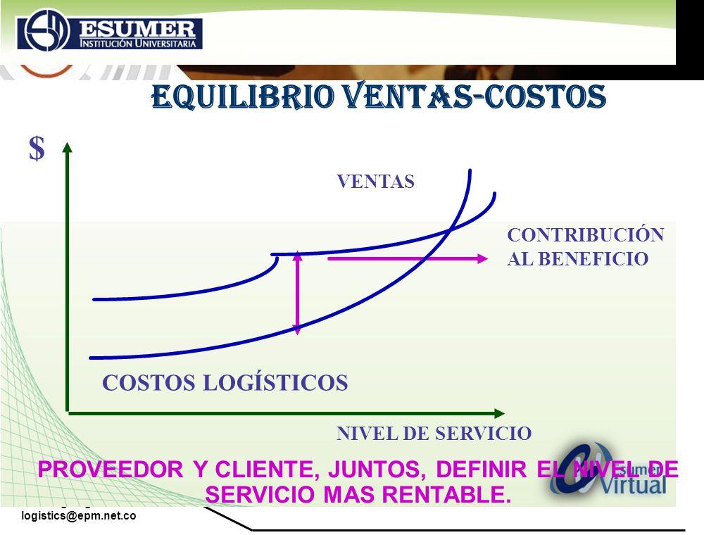 www.highlogistics.com logistics@epm.net.co EQUILIBRIO VENTAS-COSTOS PROVEEDOR Y CLIENTE, JUNTOS, DEFINIR EL NIVEL DE SERVICIO MAS RENTABLE. $ VENTAS C