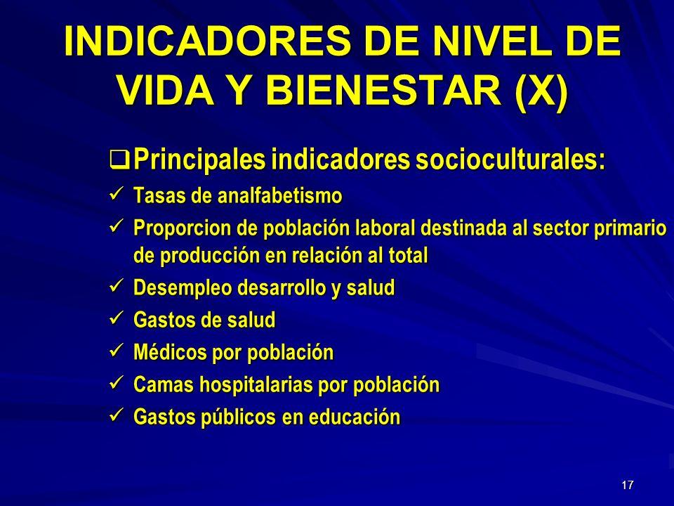 16 INDICADORES DE NIVEL DE VIDA Y BIENESTAR (lX) Principales indicadores económicos: Principales indicadores económicos: Inversiones sociales Inversio