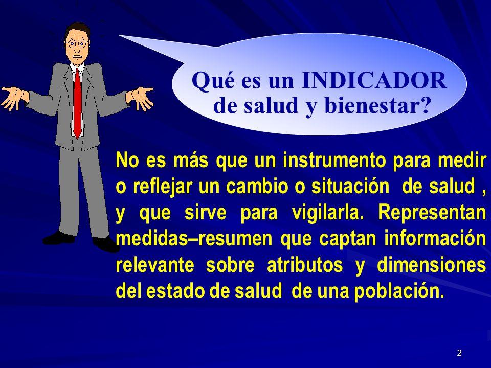 1 INDICADORES DE SALUD Y BIENESTAR Autores: Dr. Raúl Pérez González Dr. Mariano Bonet Gorbea Dra. Rosa M. García Pérez