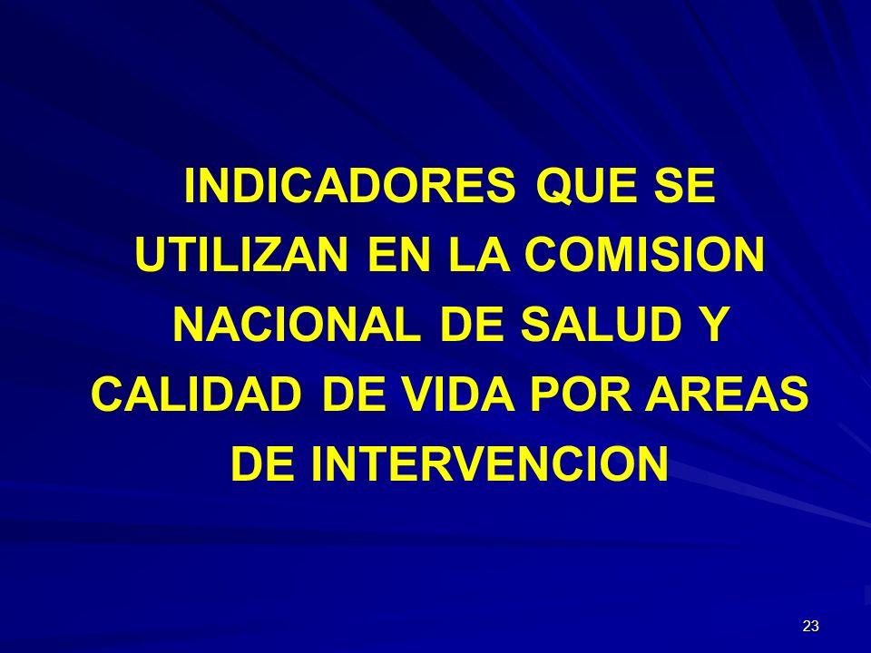 22 Areas de Intervención SEDENTARISMO ALCOHOLISMO TABAQUISMO ALIMENTACION NO SALUDABLE ACCIDENTES AMBIENTE LABORAL RESIDUALES SÓLIDOS CALIDAD DEL AGUA