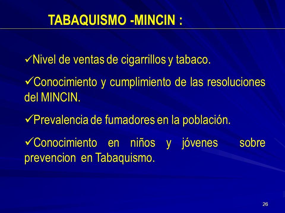 25 ALCOHOLISMO - MINCIN: Prevalencia de ingestión de bebidas alcohólicas en población. Conocimiento y Cumplimiento de las resoluciones del MINCIN. Ven